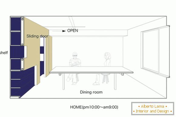 The layout of the dining room
